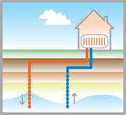 Open Loop Ground Source Heat Pump